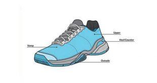 اجزای رویه کفش