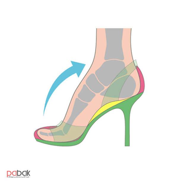 آموزش جامع خرید کفش پاشنه بلند