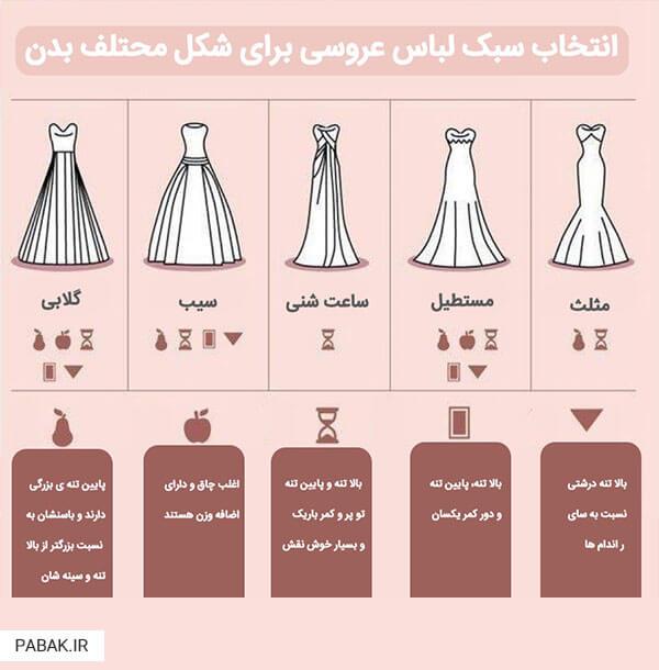 کلیدی در انتخاب لباس عروس - چگونه لباس عروس انتخاب کنیم