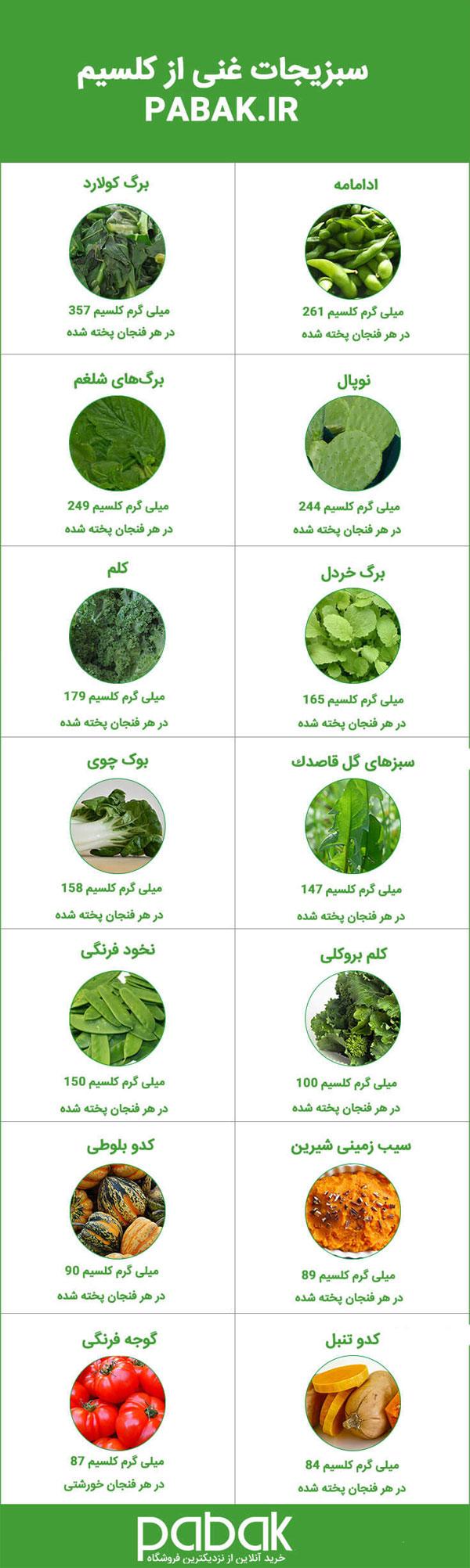 Plant sources of calcium pabak 2 - منابع گیاهی کلسیم