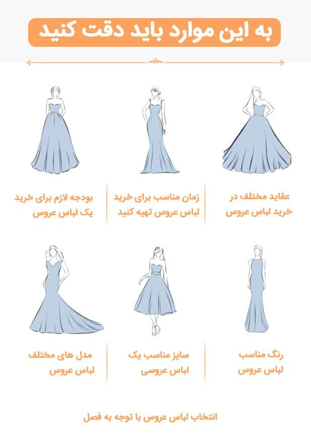 wedding section1 - چگونه لباس عروس انتخاب کنیم
