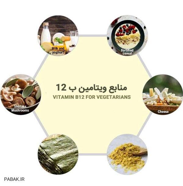 ویتامین ب ۱۲ - ویتامین ب ۱۲ برای گیاهخواران