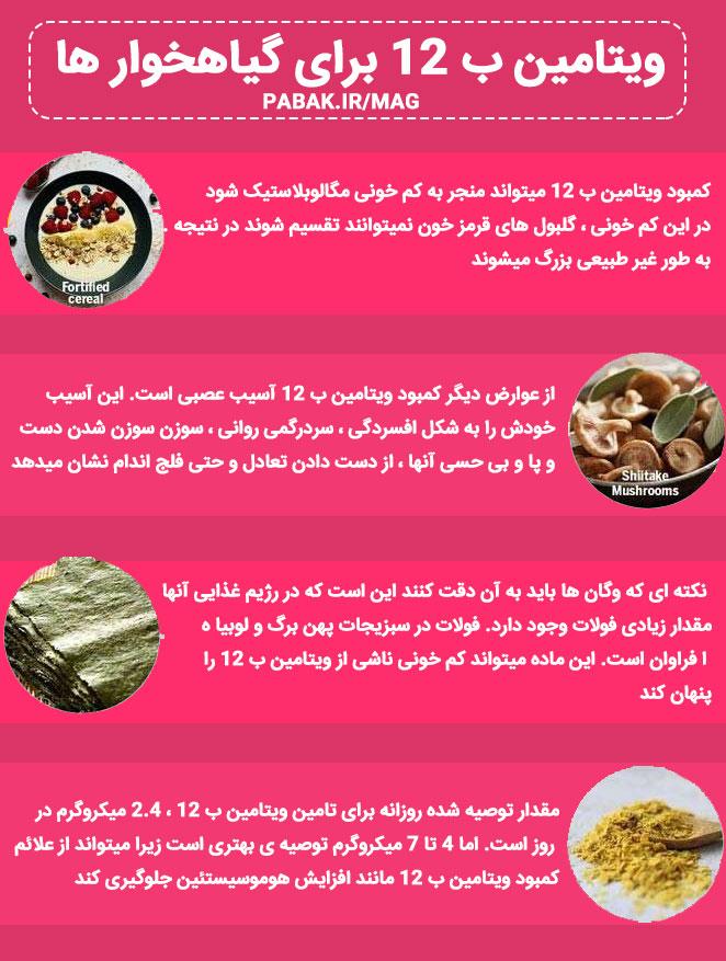 vitamin b12 vegetarians - ویتامین ب ۱۲ برای گیاهخواران
