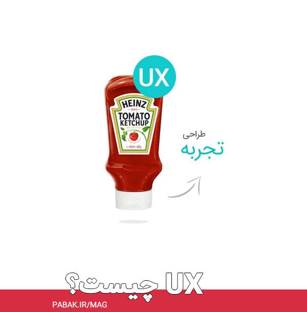UX - معرفی زبان فرانت اند به زبان ساده