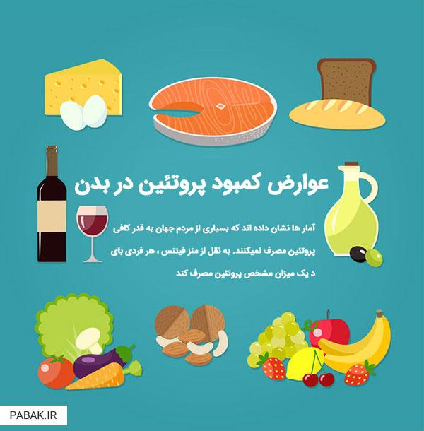 کمبود پروتئین در بدن  - عوارض کمبود پروتئین در بدن