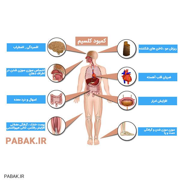Calcium deficiency diseases - عوارض کمبود کلسیم در بدن